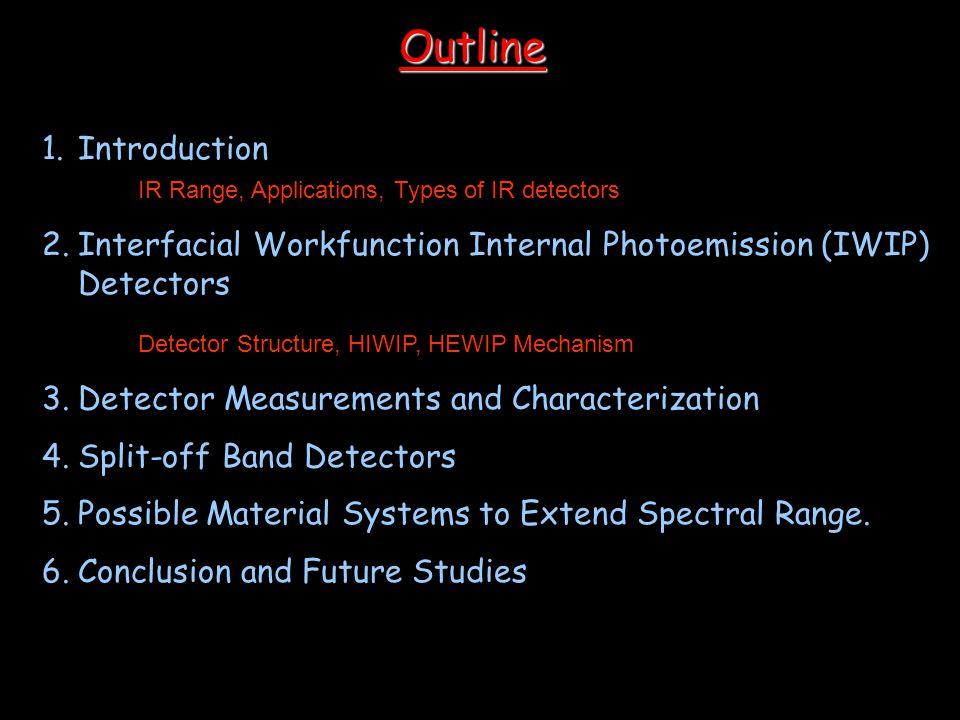 1.Introduction IR Range, Applications, Types of IR detectors 2.Interfacial Workfunction Internal Photoemission (IWIP) Detectors Detector Structure, HI