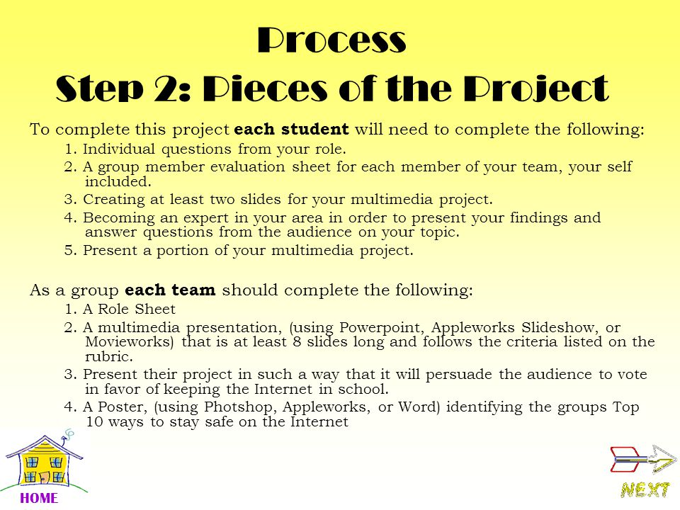 Process Step 2: Pieces of the Project To complete this project each student will need to complete the following: 1.