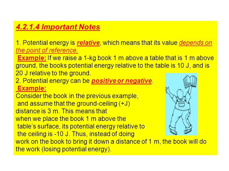 4.2.1.4 Important Notes 1.