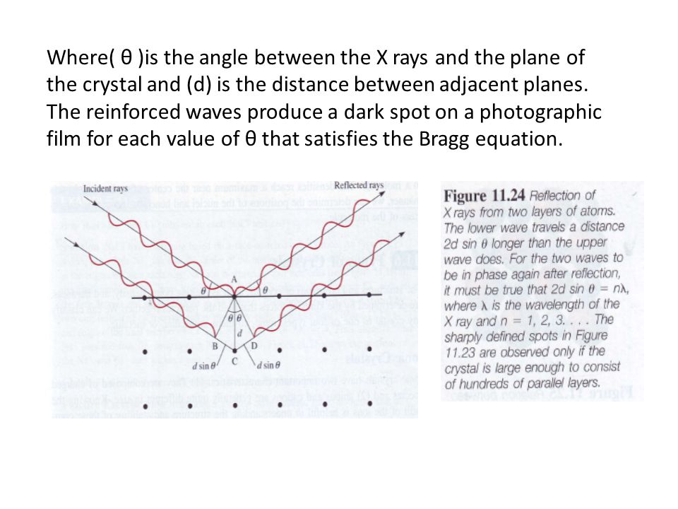 Diffraction's Source X-rays have  d. X-rays mirror reflect from adjacent planes in the crystal. If the longer reflection exceeds the shorter by n, th