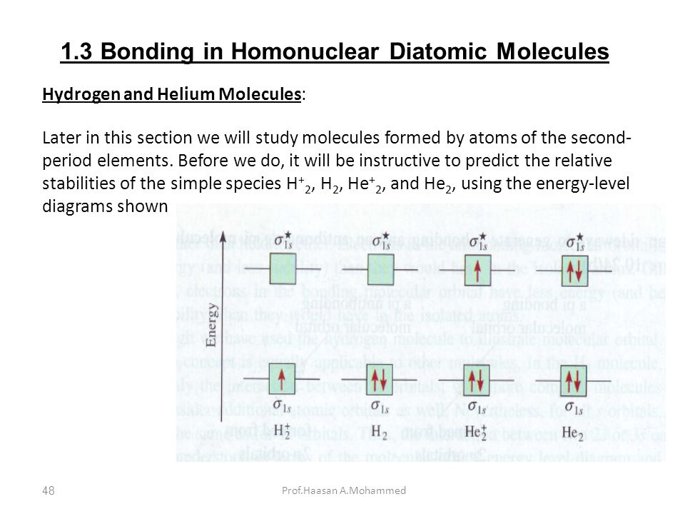 1.3 Bonding in Homonuclear Diatomic Molecules Prof.Haasan A.Mohammed Hydrogen and Helium Molecules: Later in this section we will study molecules form