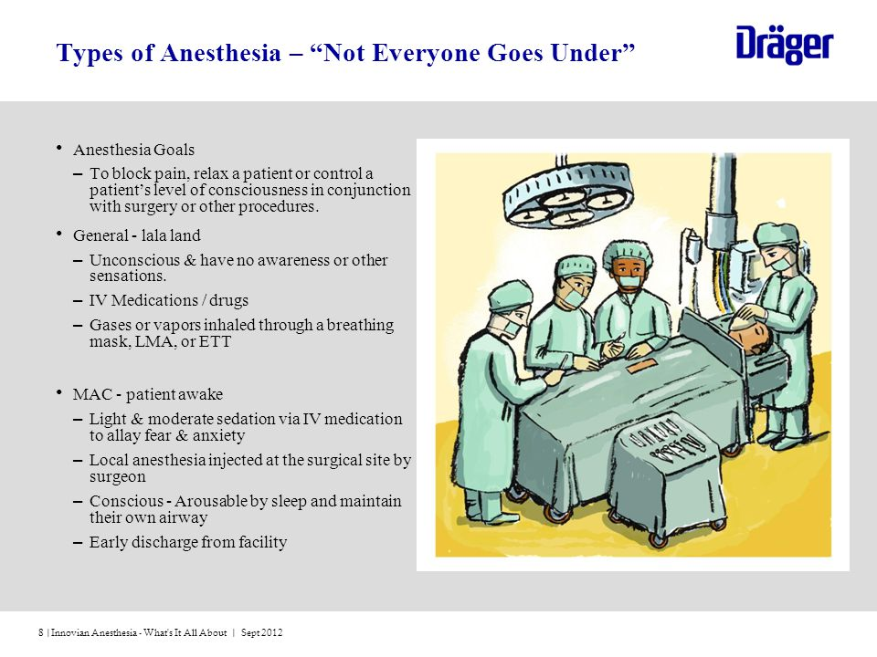 Innovian Anesthesia - What s It All About | Sept 20128 | Types of Anesthesia – Not Everyone Goes Under Anesthesia Goals – To block pain, relax a patient or control a patient's level of consciousness in conjunction with surgery or other procedures.