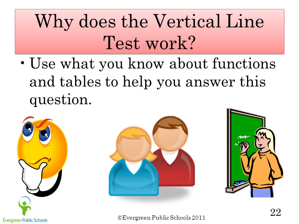 ©Evergreen Public Schools 2011 22 Why does the Vertical Line Test work.
