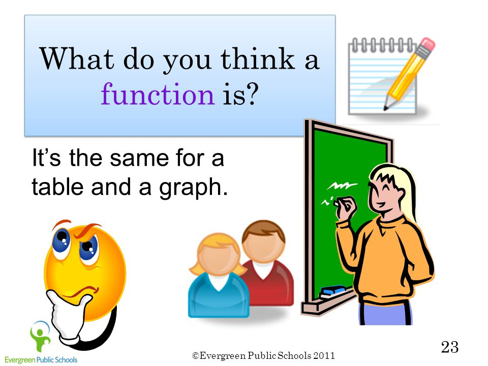 ©Evergreen Public Schools 2011 23 What do you think a function is.