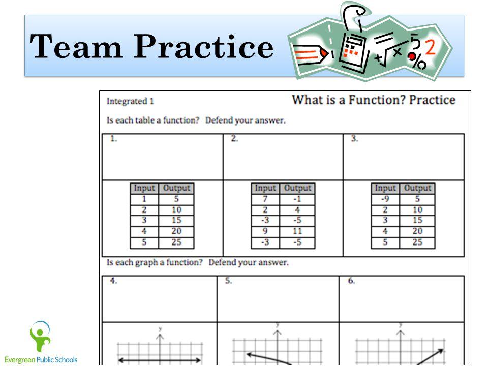 ©Evergreen Public Schools 2011 30 Team Practice