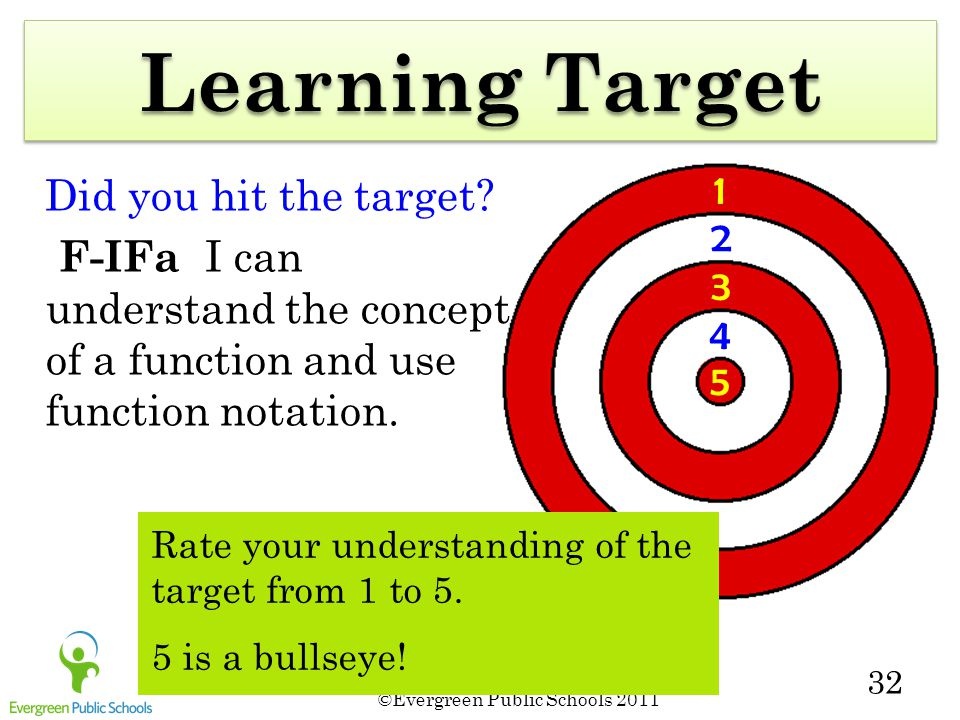 ©Evergreen Public Schools 2011 32 5 3 1 2 4 Learning Target Did you hit the target.