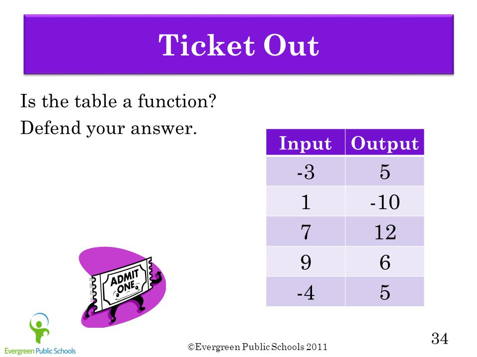 ©Evergreen Public Schools 2011 34 Ticket Out InputOutput -35 1-10 712 96 -45 Is the table a function.
