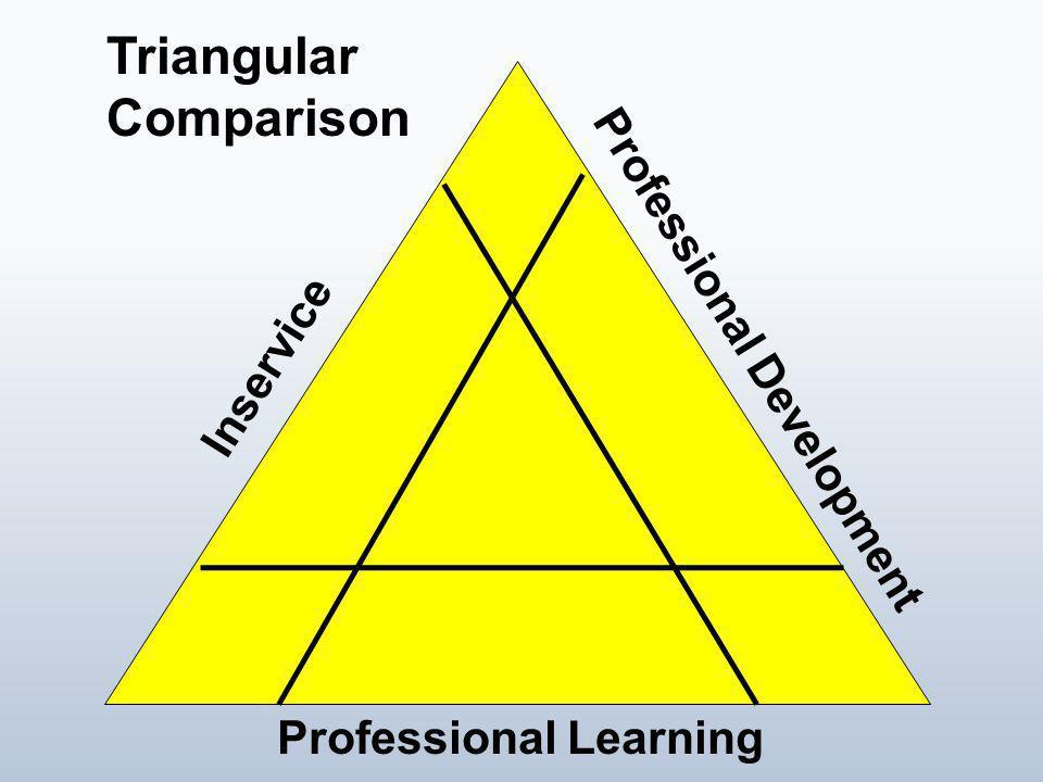 Triangular Comparison Inservice Professional Development Professional Learning