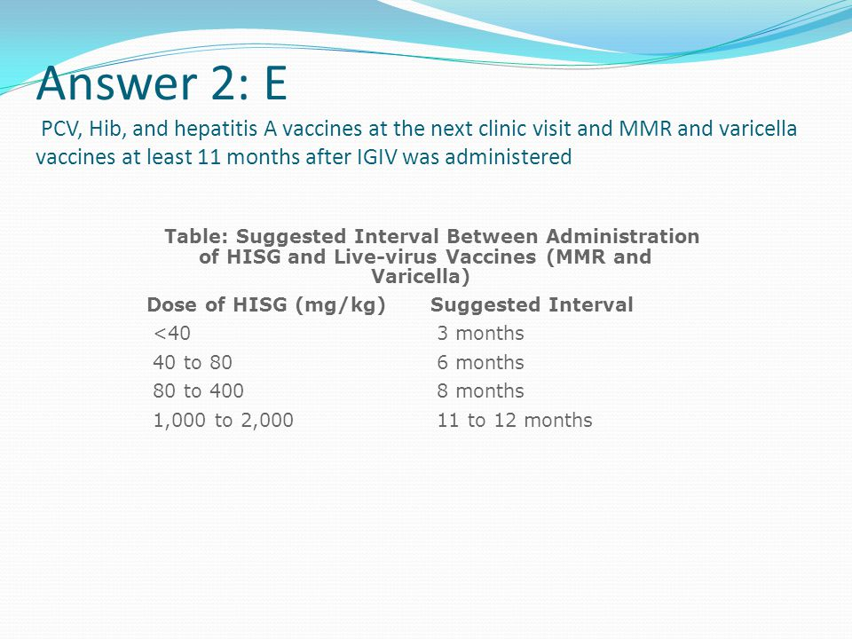Answer 2: E PCV, Hib, and hepatitis A vaccines at the next clinic visit and MMR and varicella vaccines at least 11 months after IGIV was administered Table: Suggested Interval Between Administration of HISG and Live-virus Vaccines (MMR and Varicella) Dose of HISG (mg/kg)Suggested Interval <40 3 months 40 to 80 6 months 80 to 400 8 months 1,000 to 2,000 11 to 12 months