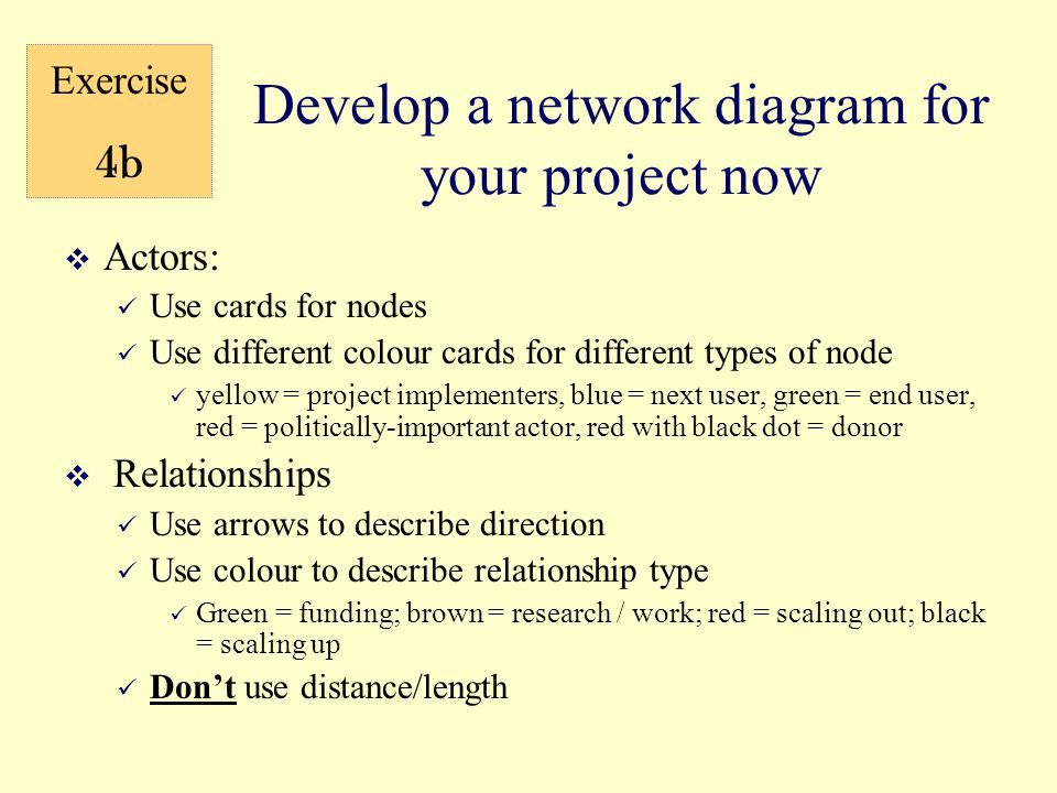 Develop a network diagram for your project now  Actors: Use cards for nodes Use different colour cards for different types of node yellow = project implementers, blue = next user, green = end user, red = politically-important actor, red with black dot = donor  Relationships Use arrows to describe direction Use colour to describe relationship type Green = funding; brown = research / work; red = scaling out; black = scaling up Don't use distance/length Exercise 4b
