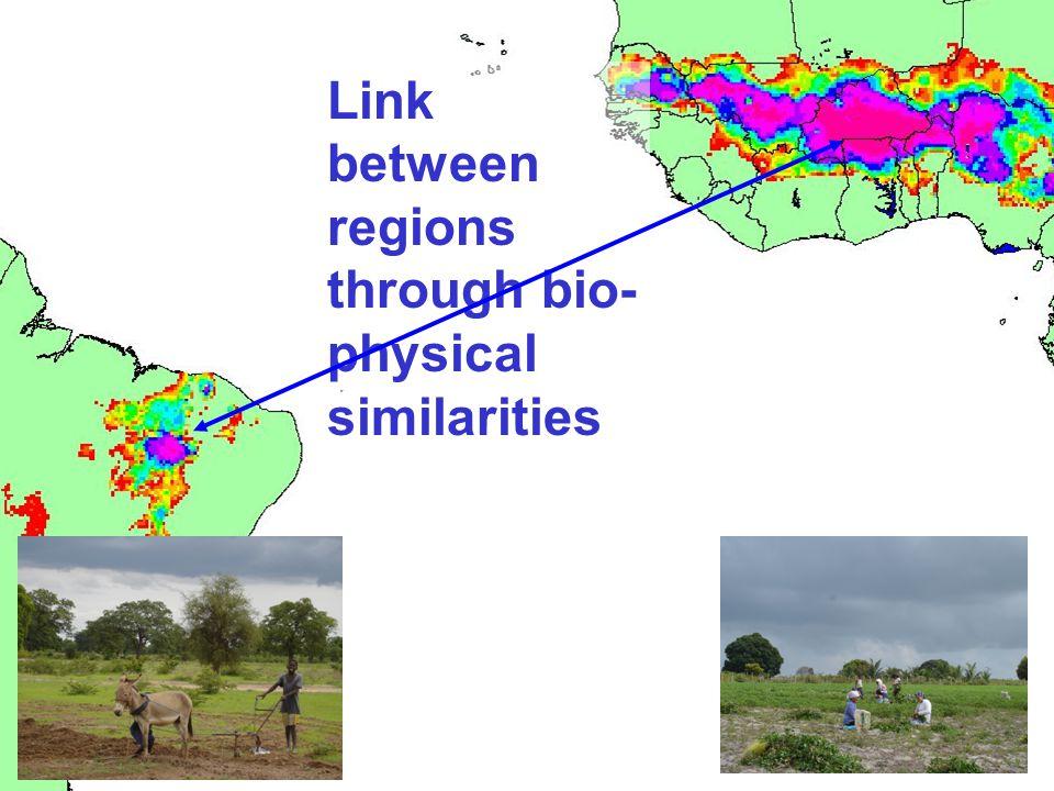 Link between regions through bio- physical similarities