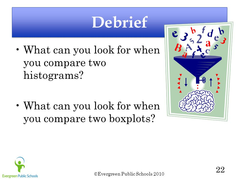 ©Evergreen Public Schools 2010 22 Debrief What can you look for when you compare two histograms.