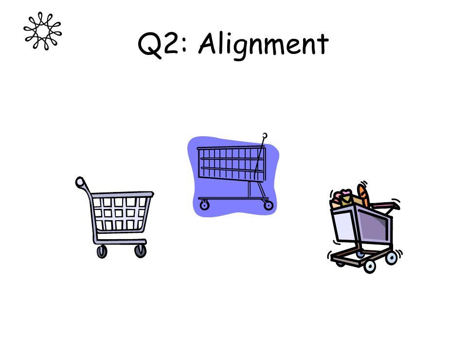 Q2: Alignment