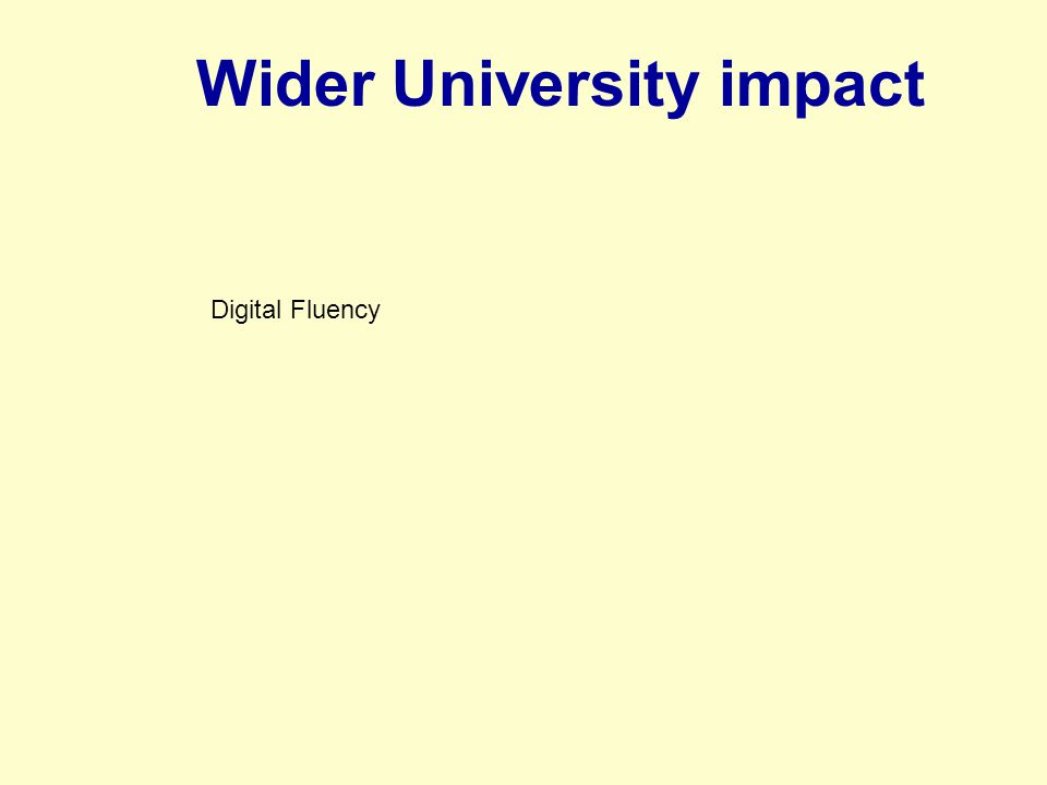 Wider University impact Digital Fluency