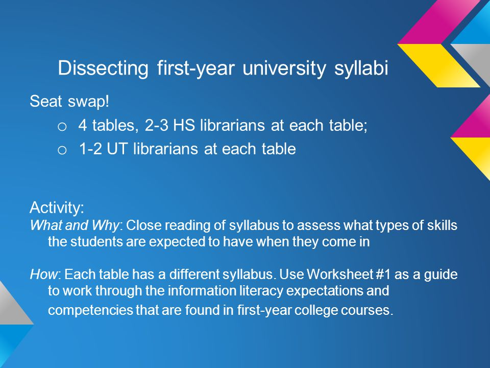 Seat swap! o 4 tables, 2-3 HS librarians at each table; o 1-2 UT librarians at each table Activity: What and Why: Close reading of syllabus to assess