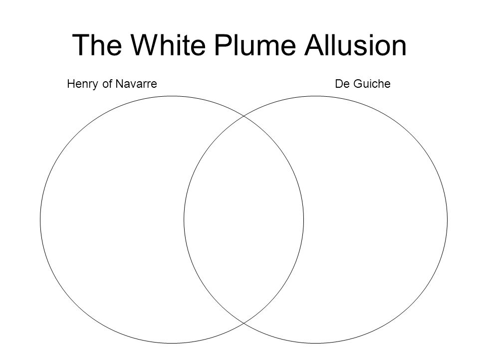 The White Plume Allusion Henry of NavarreDe Guiche
