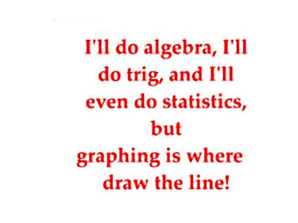 Use the quadratic formula to solve find the zeros of F(x) = x 2 -12x + 26 QUADRATIC FORMULA