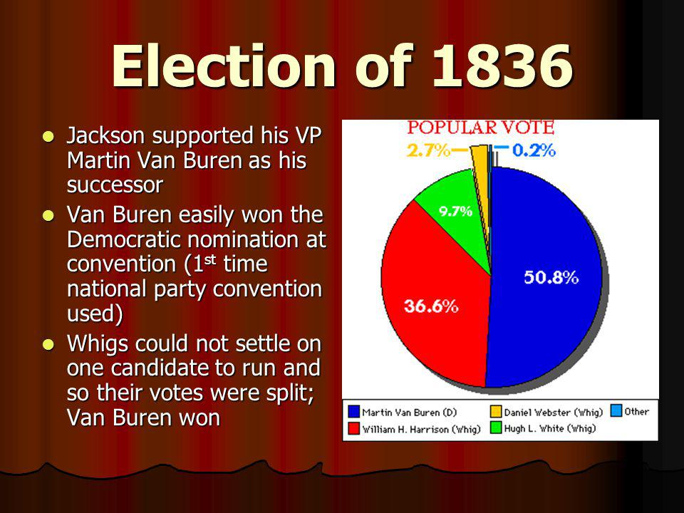 Election of 1836 Jackson supported his VP Martin Van Buren as his successor Jackson supported his VP Martin Van Buren as his successor Van Buren easil