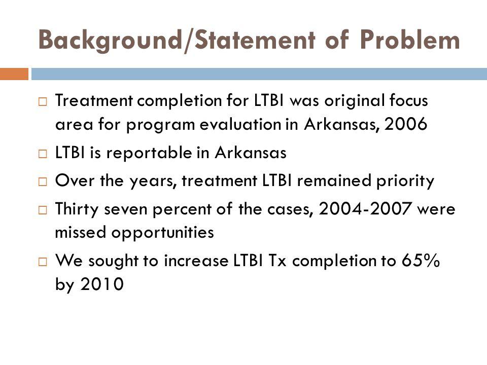 Genotype Clustering, Arkansas, 2005-2010, (n=401) 64% 36% Spoligotype-MIRU method