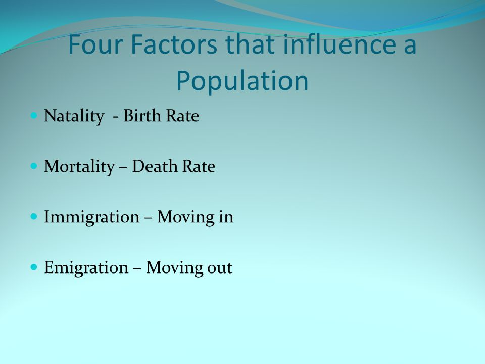 Four Factors that influence a Population Natality - Birth Rate Mortality – Death Rate Immigration – Moving in Emigration – Moving out