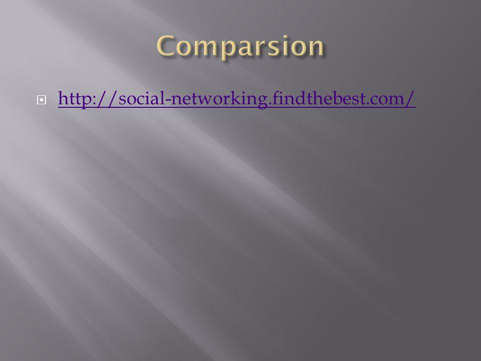  http://social-networking.findthebest.com/ http://social-networking.findthebest.com/