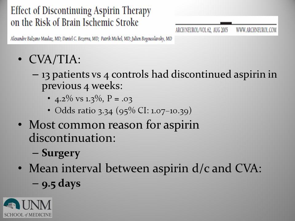CVA/TIA: – 13 patients vs 4 controls had discontinued aspirin in previous 4 weeks: 4.2% vs 1.3%, P =.03 Odds ratio 3.34 (95% CI: 1.07–10.39) Most comm
