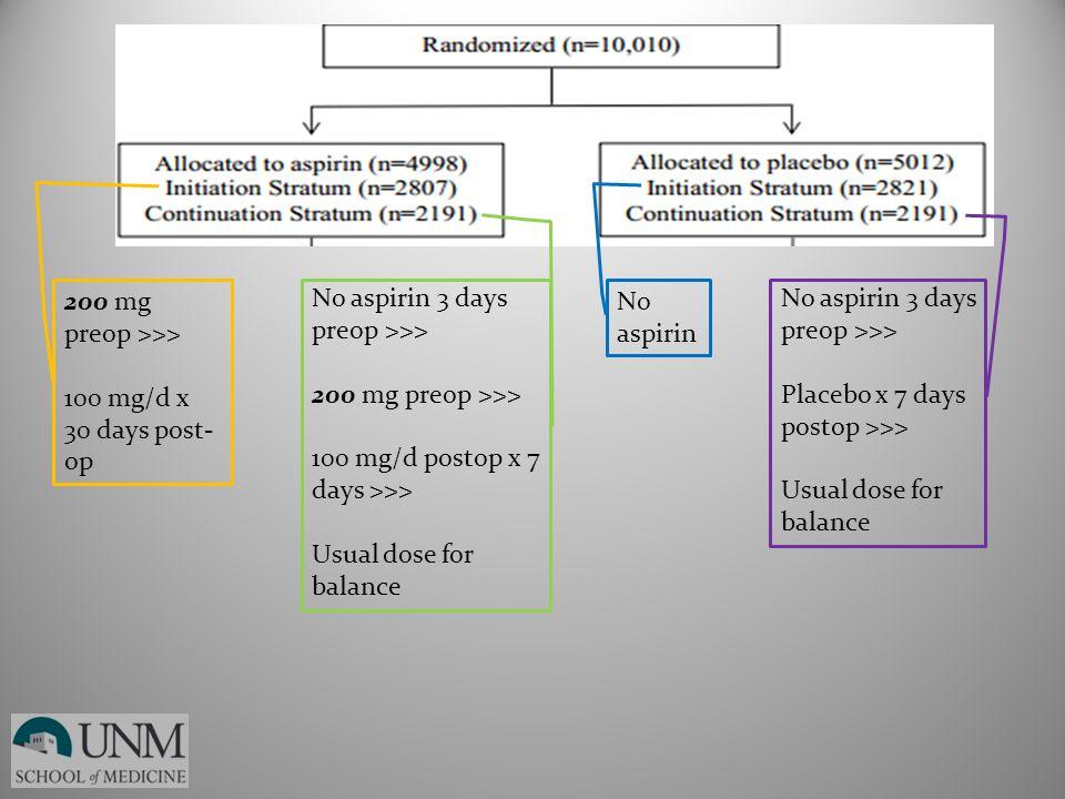 No aspirin No aspirin 3 days preop >>> Placebo x 7 days postop >>> Usual dose for balance 200 mg preop >>> 100 mg/d x 30 days post- op No aspirin 3 da