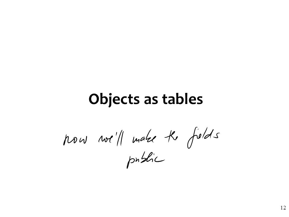 Objects as tables 12