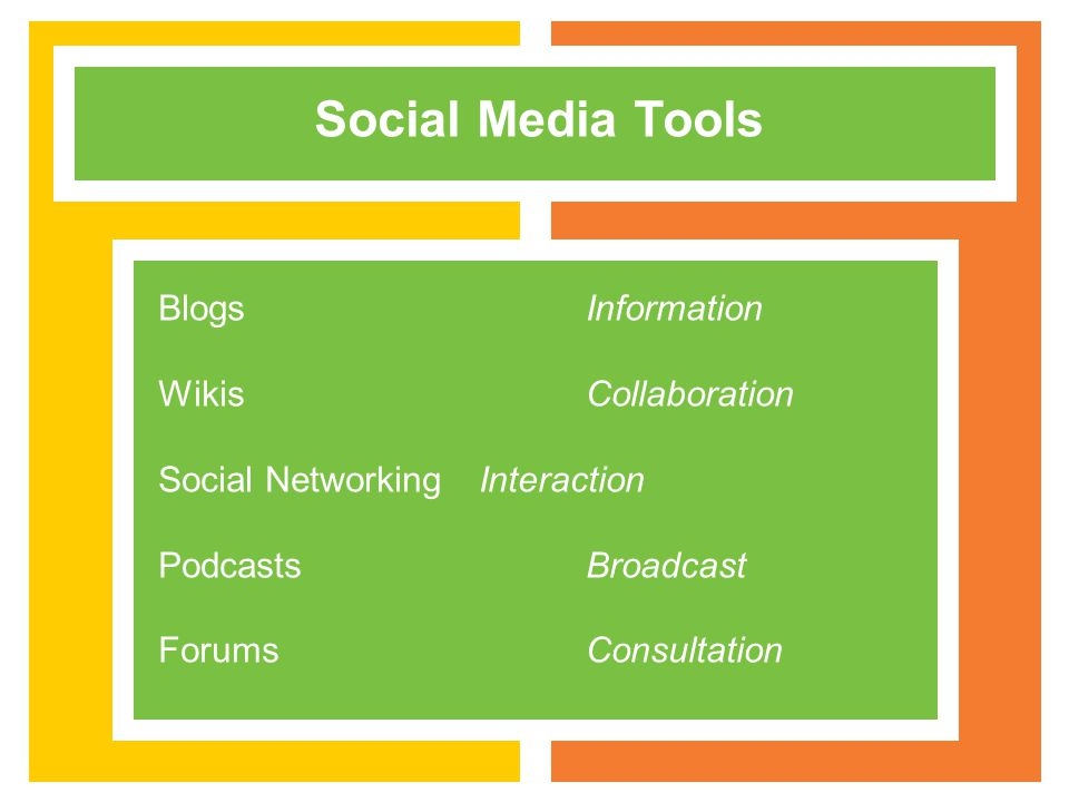 Social Media Tools BlogsInformation WikisCollaboration Social NetworkingInteraction PodcastsBroadcast ForumsConsultation