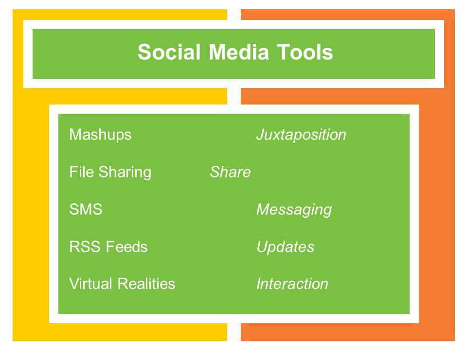 Social Media Tools MashupsJuxtaposition File Sharing Share SMSMessaging RSS FeedsUpdates Virtual RealitiesInteraction