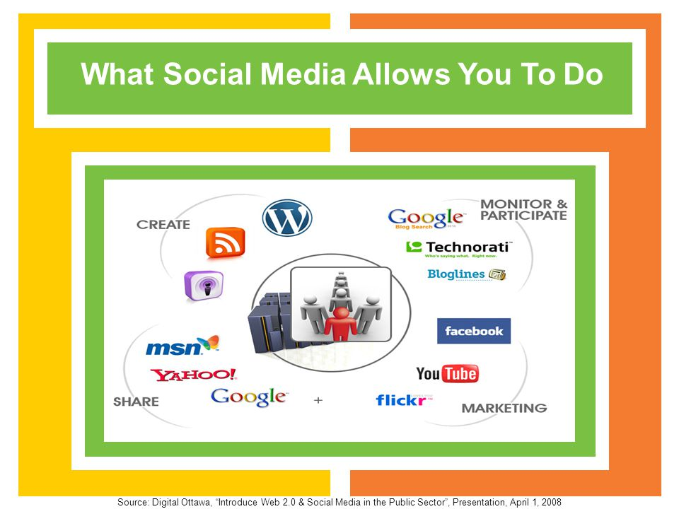 What Social Media Allows You To Do Source: Digital Ottawa, Introduce Web 2.0 & Social Media in the Public Sector , Presentation, April 1, 2008