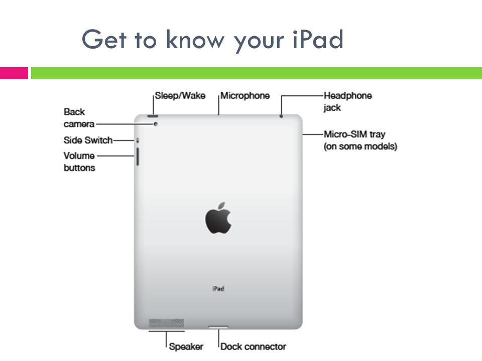 Get to know your iPad