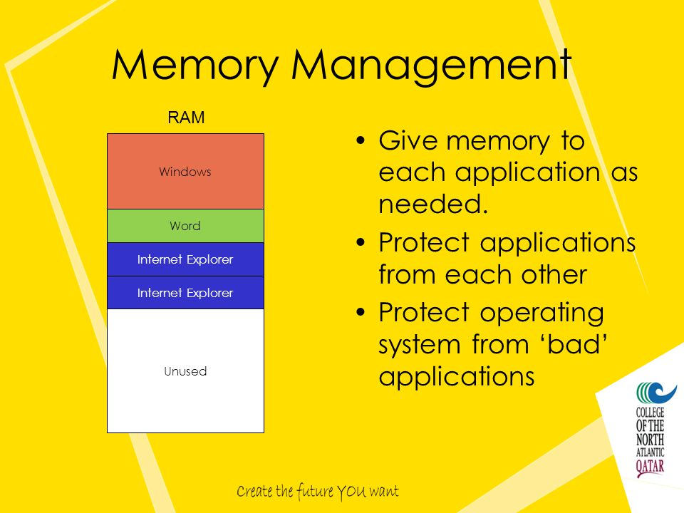 Give memory to each application as needed.