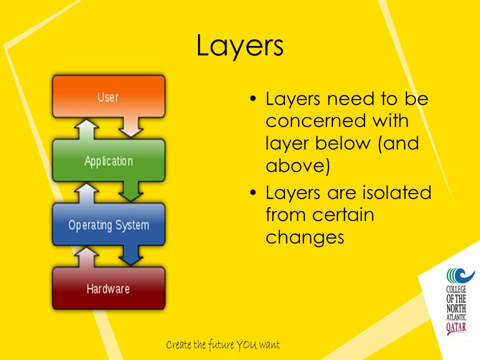 Layers need to be concerned with layer below (and above) Layers are isolated from certain changes Layers