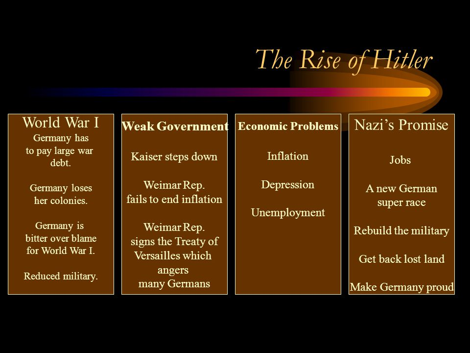 The Rise of Hitler World War I Germany has to pay large war debt.