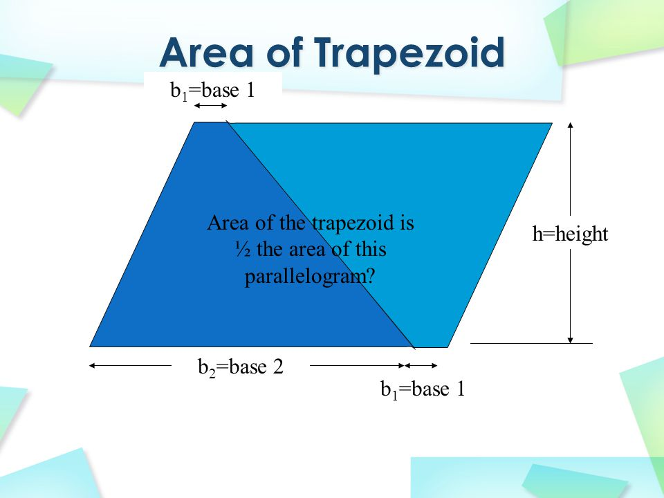 h=height b 2 =base 2 b 1 =base 1 Area of the trapezoid is ½ the area of this parallelogram?