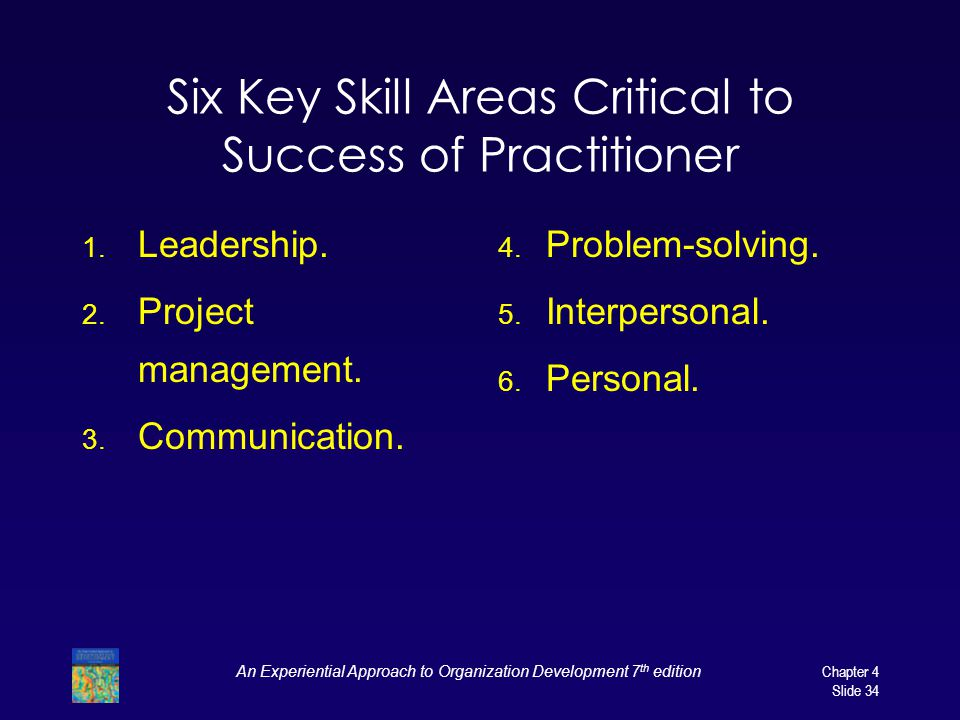 An Experiential Approach to Organization Development 7 th edition Chapter 4 Slide 34 Six Key Skill Areas Critical to Success of Practitioner 1.