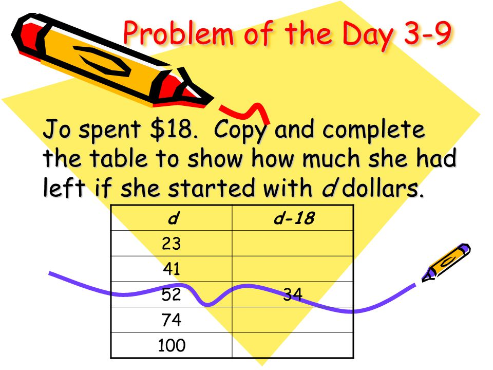Problem of the Day 3-9 Jo spent $18. Copy and complete the table to show how much she had left if she started with d dollars. dd-18 23 41 5234 74 100