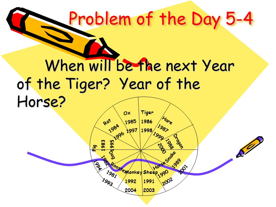 Problem of the Day 5-4 When will be the next Year of the Tiger? Year of the Horse? Tiger 1986 1998 Hare 1987 1999 Horse 1990 2002 Dog 1982 1994 Sheep