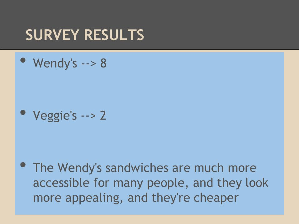 SURVEY RESULTS Wendy's --> 8 Veggie's --> 2 The Wendy's sandwiches are much more accessible for many people, and they look more appealing, and they're