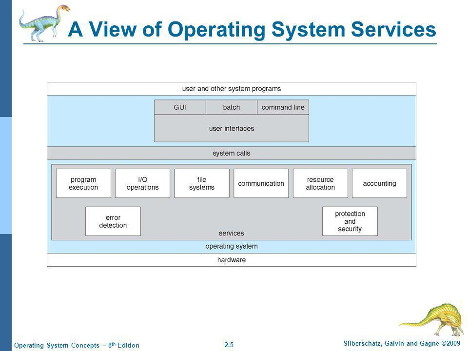 2.6 Silberschatz, Galvin and Gagne ©2009 Operating System Concepts – 8 th Edition Operating System Services (Cont) One set of operating-system services provides functions that are helpful to the user (Cont): Communications – Processes may exchange information, on the same computer or between computers over a network  Communications may be via shared memory or through message passing (packets moved by the OS) Error detection – OS needs to be constantly aware of possible errors  May occur in the CPU and memory hardware, in I/O devices, in user program  For each type of error, OS should take the appropriate action to ensure correct and consistent computing  Debugging facilities can greatly enhance the user's and programmer's abilities to efficiently use the system