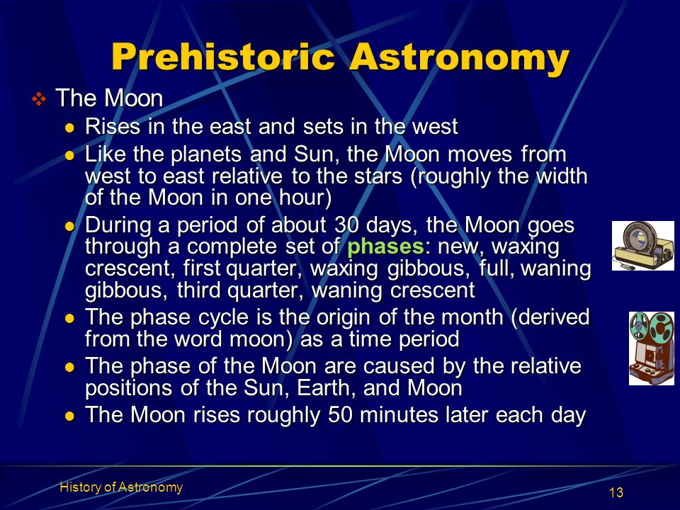 History of Astronomy 13 Prehistoric Astronomy  The Moon Rises in the east and sets in the west Rises in the east and sets in the west Like the planet