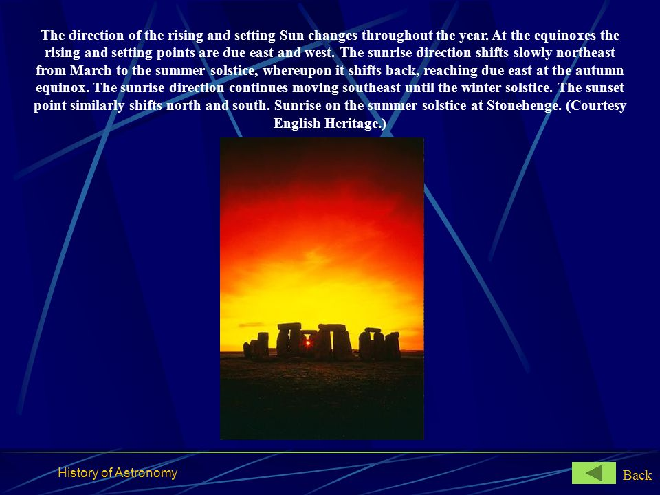 History of Astronomy The direction of the rising and setting Sun changes throughout the year. At the equinoxes the rising and setting points are due e