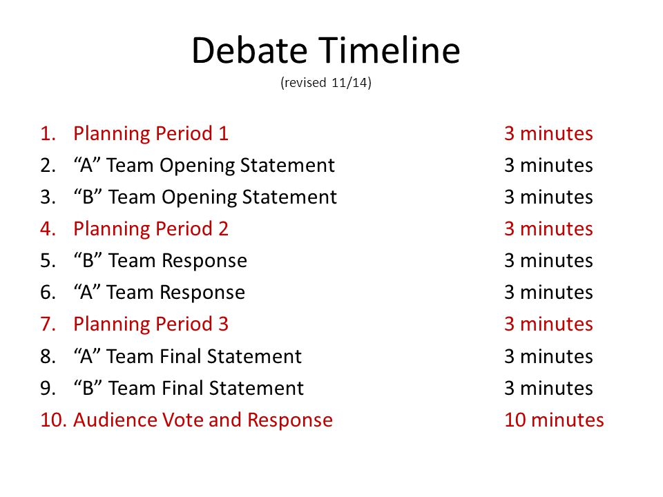 Debate Timeline (revised 11/14) 1.Planning Period 13 minutes 2. A Team Opening Statement3 minutes 3. B Team Opening Statement3 minutes 4.Planning Period 23 minutes 5. B Team Response3 minutes 6. A Team Response3 minutes 7.Planning Period 33 minutes 8. A Team Final Statement3 minutes 9. B Team Final Statement3 minutes 10.Audience Vote and Response 10 minutes