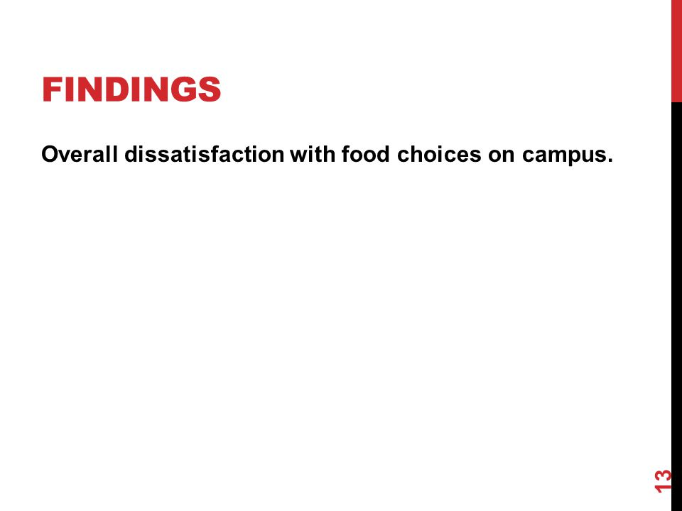 FINDINGS Overall dissatisfaction with food choices on campus. 13