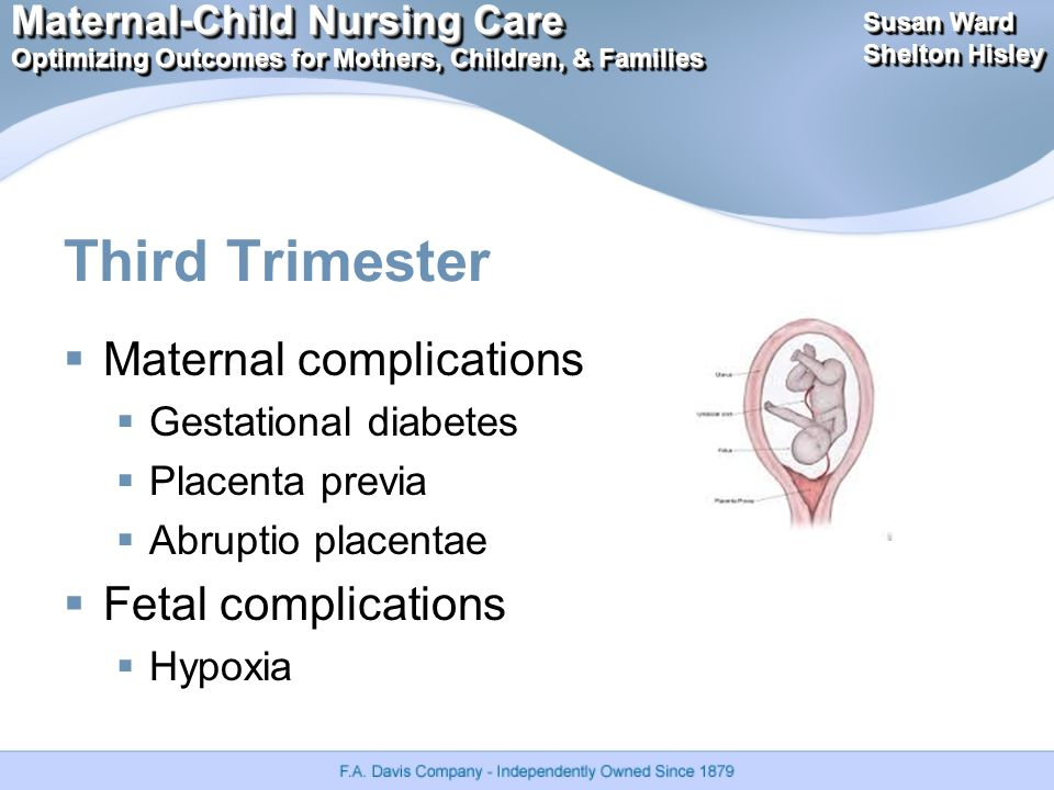 Maternal-Child Nursing Care Optimizing Outcomes for Mothers, Children, & Families Maternal-Child Nursing Care Optimizing Outcomes for Mothers, Children, & Families Susan Ward Shelton Hisley Susan Ward Shelton Hisley Third Trimester  Maternal complications  Gestational diabetes  Placenta previa  Abruptio placentae  Fetal complications  Hypoxia