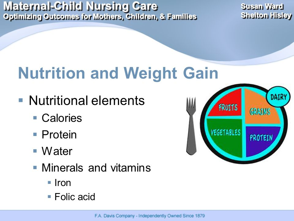 Maternal-Child Nursing Care Optimizing Outcomes for Mothers, Children, & Families Maternal-Child Nursing Care Optimizing Outcomes for Mothers, Children, & Families Susan Ward Shelton Hisley Susan Ward Shelton Hisley Nutrition and Weight Gain  Nutritional elements  Calories  Protein  Water  Minerals and vitamins  Iron  Folic acid