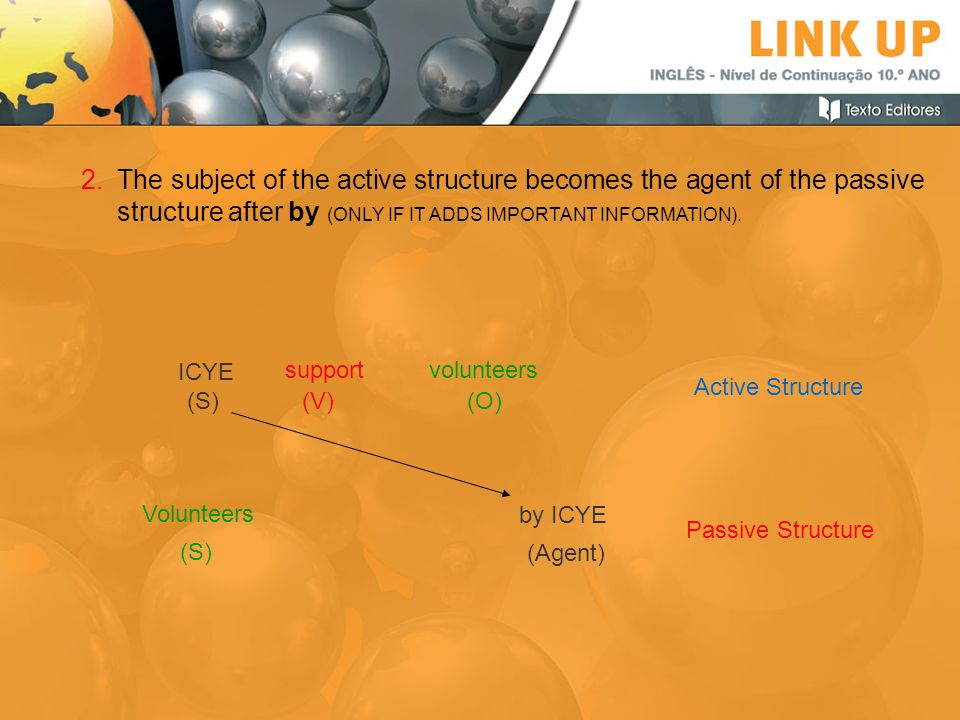 2.The subject of the active structure becomes the agent of the passive structure after by (ONLY IF IT ADDS IMPORTANT INFORMATION). (S)(V)(O) ICYE supp
