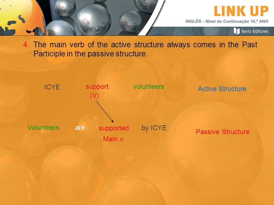 (V) ICYE supportvolunteers Volunteers by ICYE are supported Main v. 4.The main verb of the active structure always comes in the Past Participle in the