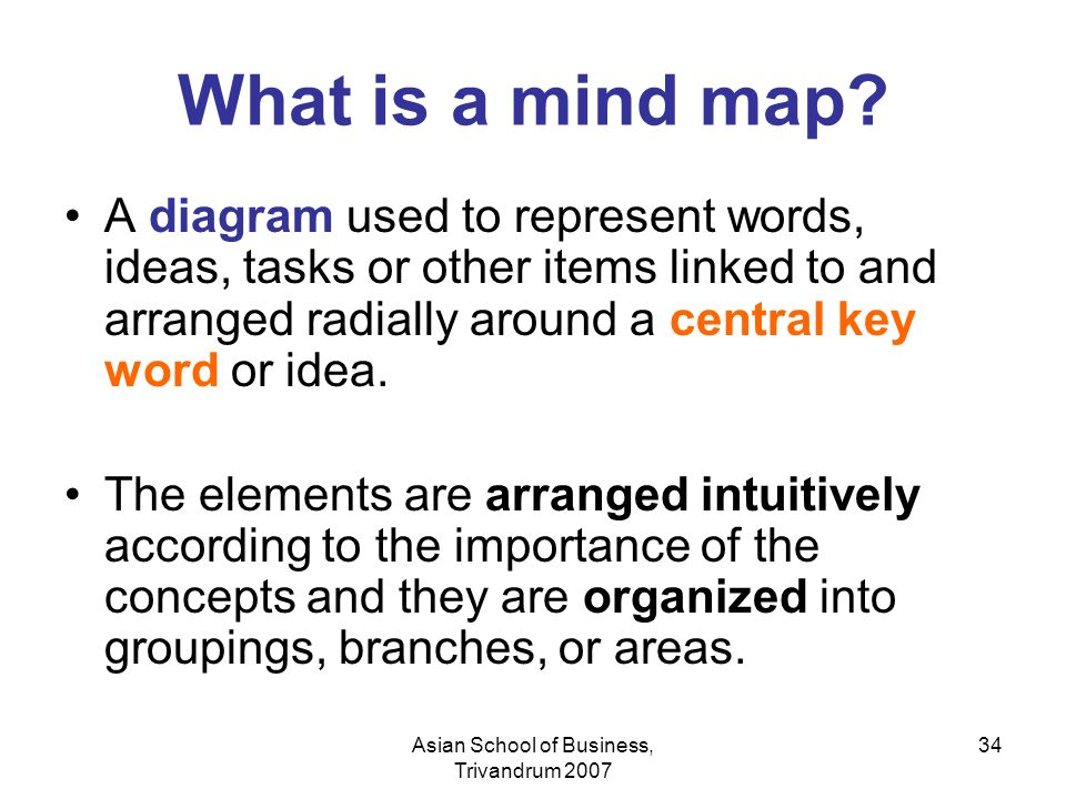 Asian School of Business, Trivandrum 2007 34 What is a mind map? A diagram used to represent words, ideas, tasks or other items linked to and arranged